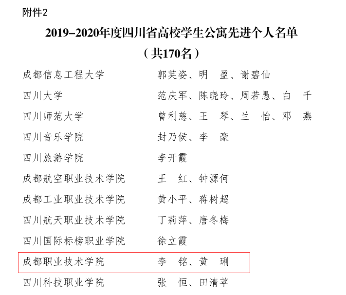说明: C:\Users\Administrator\AppData\Roaming\Tencent\Users\623668983\QQ\WinTemp\RichOle\WNXOCT6382(Q@PONWEH99@8.png